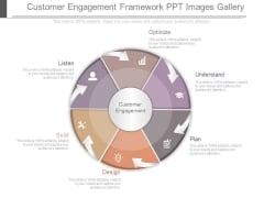 Customer Engagement Framework Ppt Images Gallery