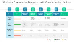 Customer Engagement Framework With Communication Method Ideas PDF
