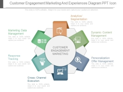 Customer Engagement Marketing And Experiences Diagram Ppt Icon