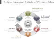 Customer Engagement On Website Ppt Images Gallery