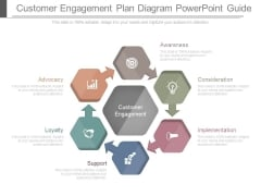 Customer Engagement Plan Diagram Powerpoint Guide