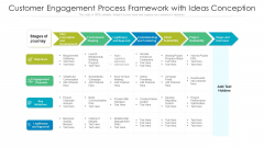 Customer Engagement Process Framework With Ideas Conception Demonstration PDF