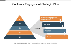 Customer Engagement Strategic Plan Ppt PowerPoint Presentation Infographic Template Outfit Cpb Pdf