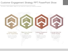 Customer Engagement Strategy Ppt Powerpoint Show