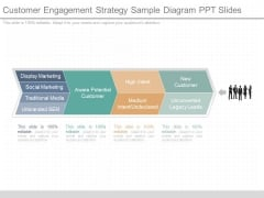 Customer Engagement Strategy Sample Diagram Ppt Slides