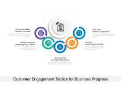 Customer Engagement Tactics For Business Progress Ppt PowerPoint Presentation Summary Background PDF