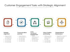Customer Engagement Tasks With Strategic Alignment Ppt PowerPoint Presentation File Icon PDF