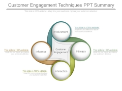 Customer Engagement Techniques Ppt Summary