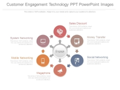 Customer Engagement Technology Ppt Powerpoint Images