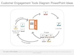 Customer Engagement Tools Diagram Powerpoint Ideas