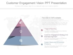 Customer Engagement Vision Ppt Presentation