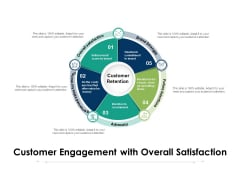 Customer Engagement With Overall Satisfaction Ppt PowerPoint Presentation Slides Model PDF