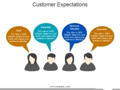 Customer Expectations Ppt PowerPoint Presentation Layouts Good