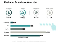 Customer Experience Analytics Ppt PowerPoint Presentation File Infographic Template