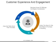 Customer Experience And Engagement Ppt PowerPoint Presentation Model Gallery