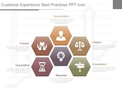 Customer Experience Best Practices Ppt Icon