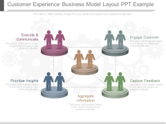 Customer Experience Business Model Layout Ppt Example
