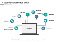 Customer Experience Data Ppt PowerPoint Presentation Gallery Inspiration Cpb