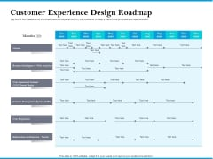 Customer Experience Design Roadmap Background PDF