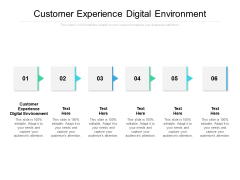 customer experience digital environment ppt powerpoint presentation icon visual aids cpb