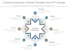Customer Experience Initiatives Template Good Ppt Example