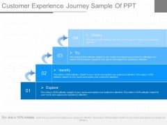 Customer Experience Journey Sample Of Ppt