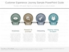 Customer Experience Journey Sample Powerpoint Guide