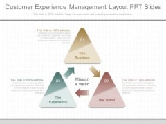 Customer Experience Management Layout Ppt Slides