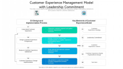 Customer Experience Management Model With Leadership Commitment Icons PDF