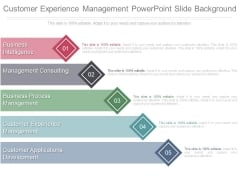 Customer Experience Management Powerpoint Slide Background