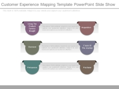 Customer Experience Mapping Template Powerpoint Slide Show