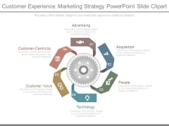 Customer Experience Marketing Strategy Powerpoint Slide Clipart