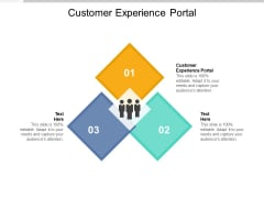 Customer Experience Portal Ppt PowerPoint Presentation Icon Gallery Cpb Pdf