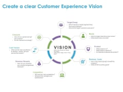 Customer Experience Process Create A Clear Customer Experience Vision Ppt Icon Good PDF