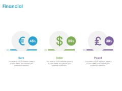 Customer Experience Process Financial Ppt Model Graphics Pictures PDF