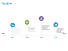 Customer Experience Process Timeline Ppt File Deck PDF
