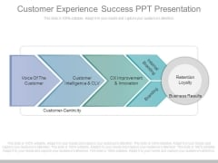 Customer Experience Success Ppt Presentation