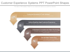 Customer Experience Systems Ppt Powerpoint Shapes