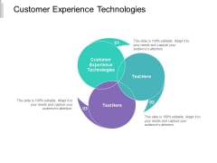 Customer Experience Technologies Ppt PowerPoint Presentation Icon Layout Ideas Cpb