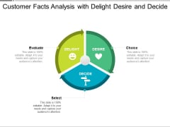 Customer Facts Analysis With Delight Desire And Decide Ppt PowerPoint Presentation Infographics Icon PDF