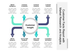 Customer Facts Report With Market Research And Analytics Ppt PowerPoint Presentation File Graphics PDF