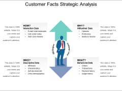 Customer Facts Strategic Analysis Ppt PowerPoint Presentation Inspiration Demonstration PDF
