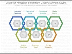 Customer Feedback Benchmark Data Powerpoint Layout
