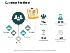 Customer Feedback Management Ppt PowerPoint Presentation Summary Good