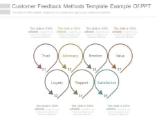 Customer Feedback Methods Template Example Of Ppt