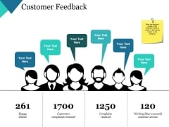 Customer Feedback Ppt PowerPoint Presentation Infographic Template Example Introduction