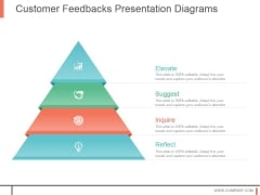 Customer Feedbacks Presentation Diagrams