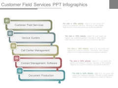 Customer Field Services Ppt Infographics
