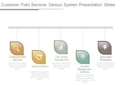 Customer Field Services Various System Presentation Slides
