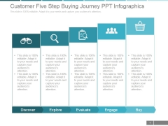 Customer Five Step Buying Journey Ppt PowerPoint Presentation Good